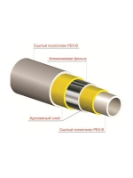 Металлопластиковые труба Giacomini R999 16*2