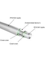 Труба армированная Calore 20 мм*3.4