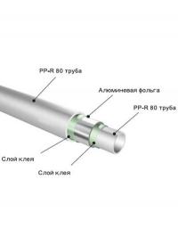 Труба армированная Calore 50 мм*6,7